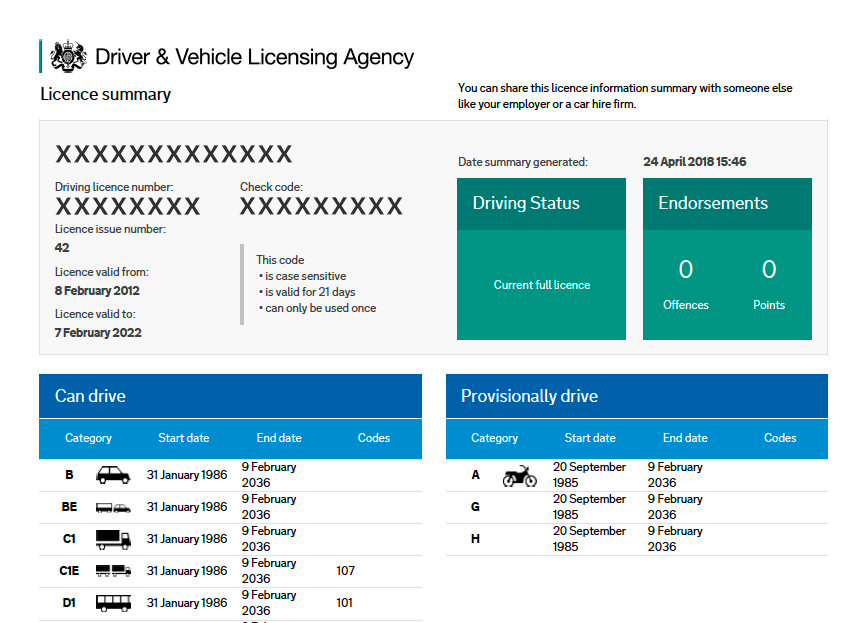 Driving Licence Report
